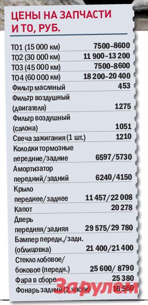 «Мицубиси-ASX», от 749 000 руб., КАР от 7,64 руб./км