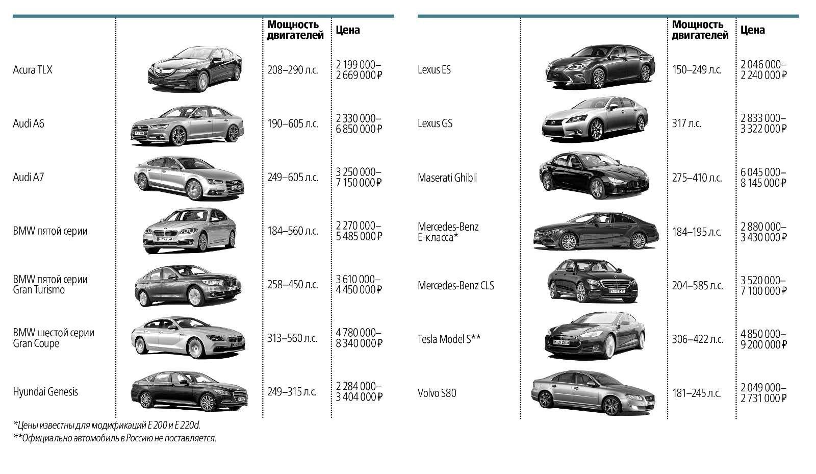 Схватка бизнес-седанов: новый Jaguar XFпротив Infiniti Q70и Cadillac CTS— фото 574927