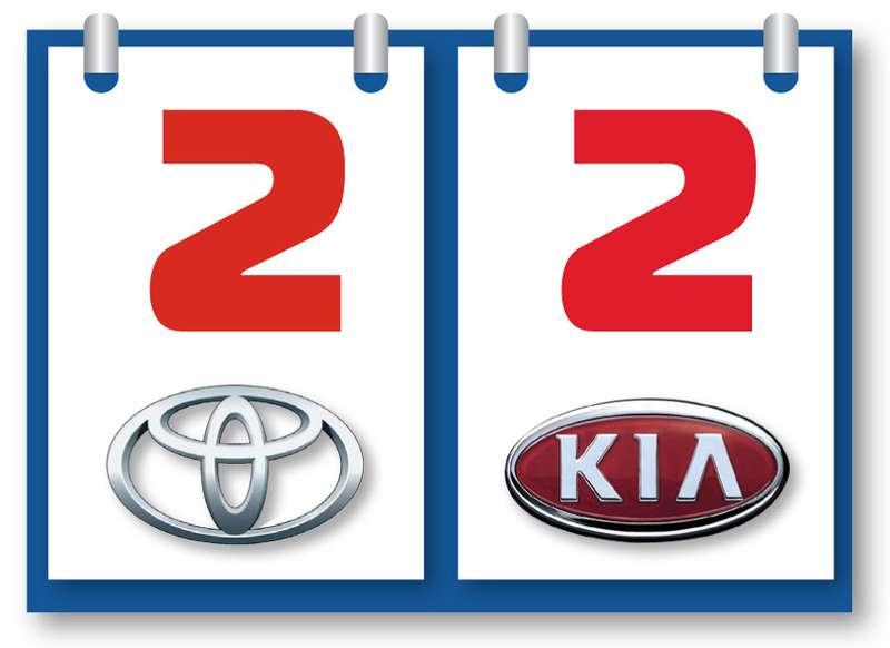 Toyota Corolla иKia Cerato