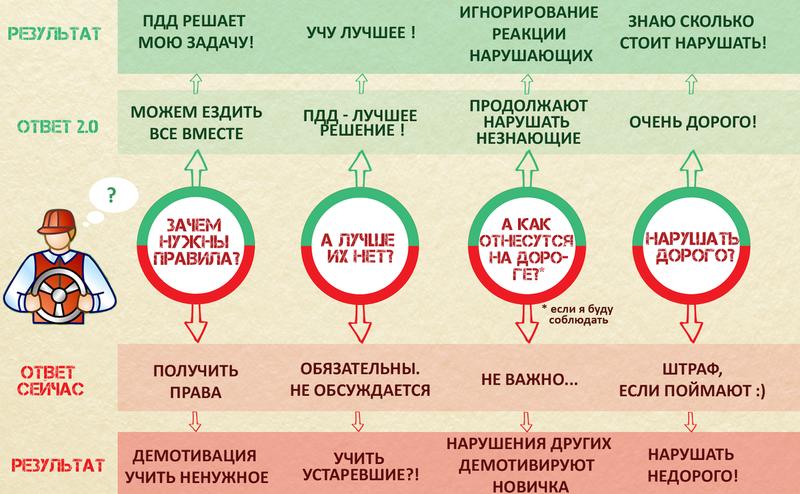 Финал PDD 2_0 испр
