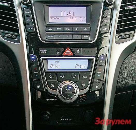 Климатическая установка i30 иногда огорчала странностями, особенно врежиме «авто». При перепадах забортной температуры сложно подобрать комфортную всалоне.