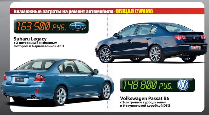 Subaru Legacy или Volkswagen Passat