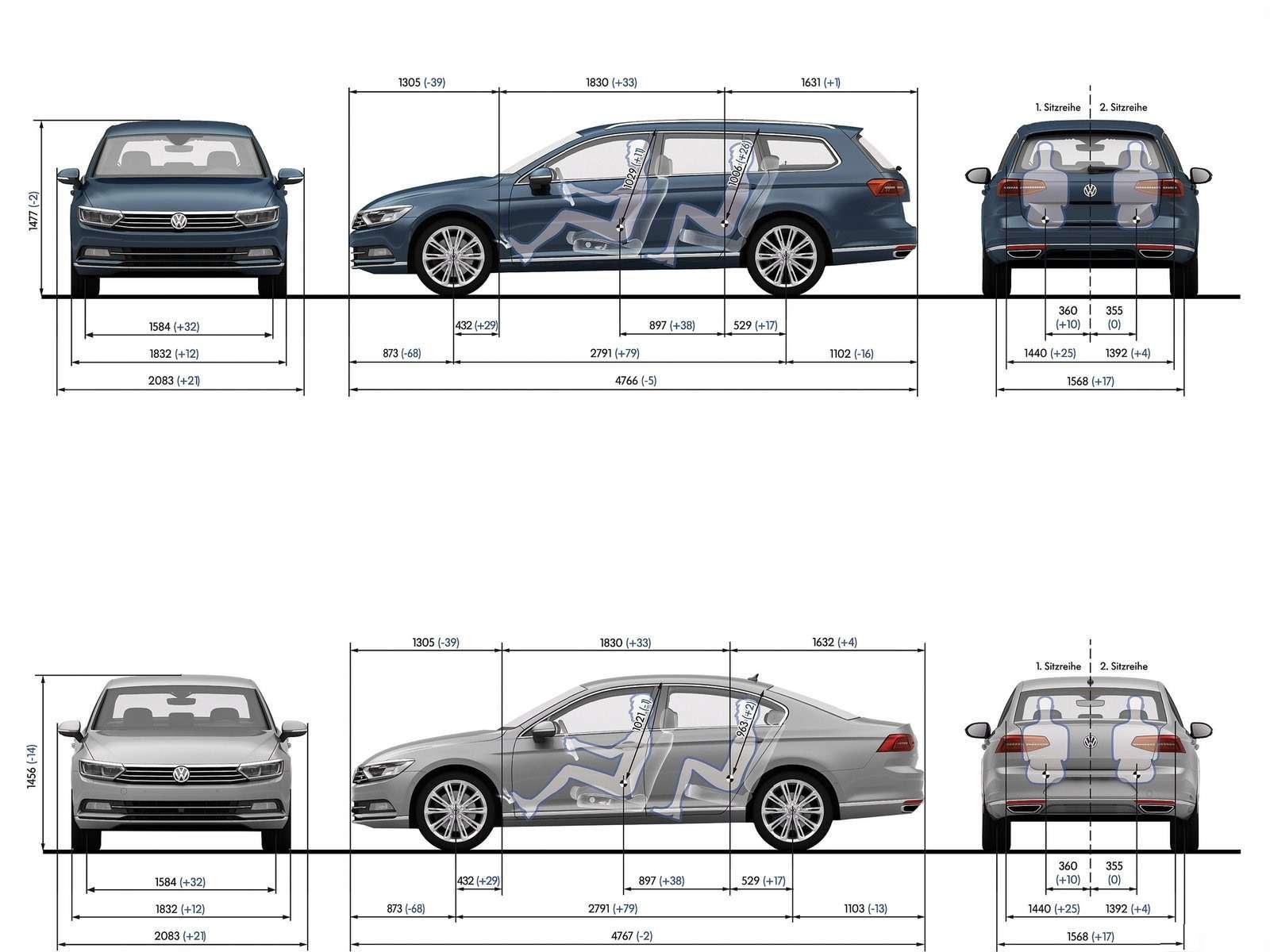 Volkswagen-Passat_Variant_2015_1600x1200_wallpaper_68