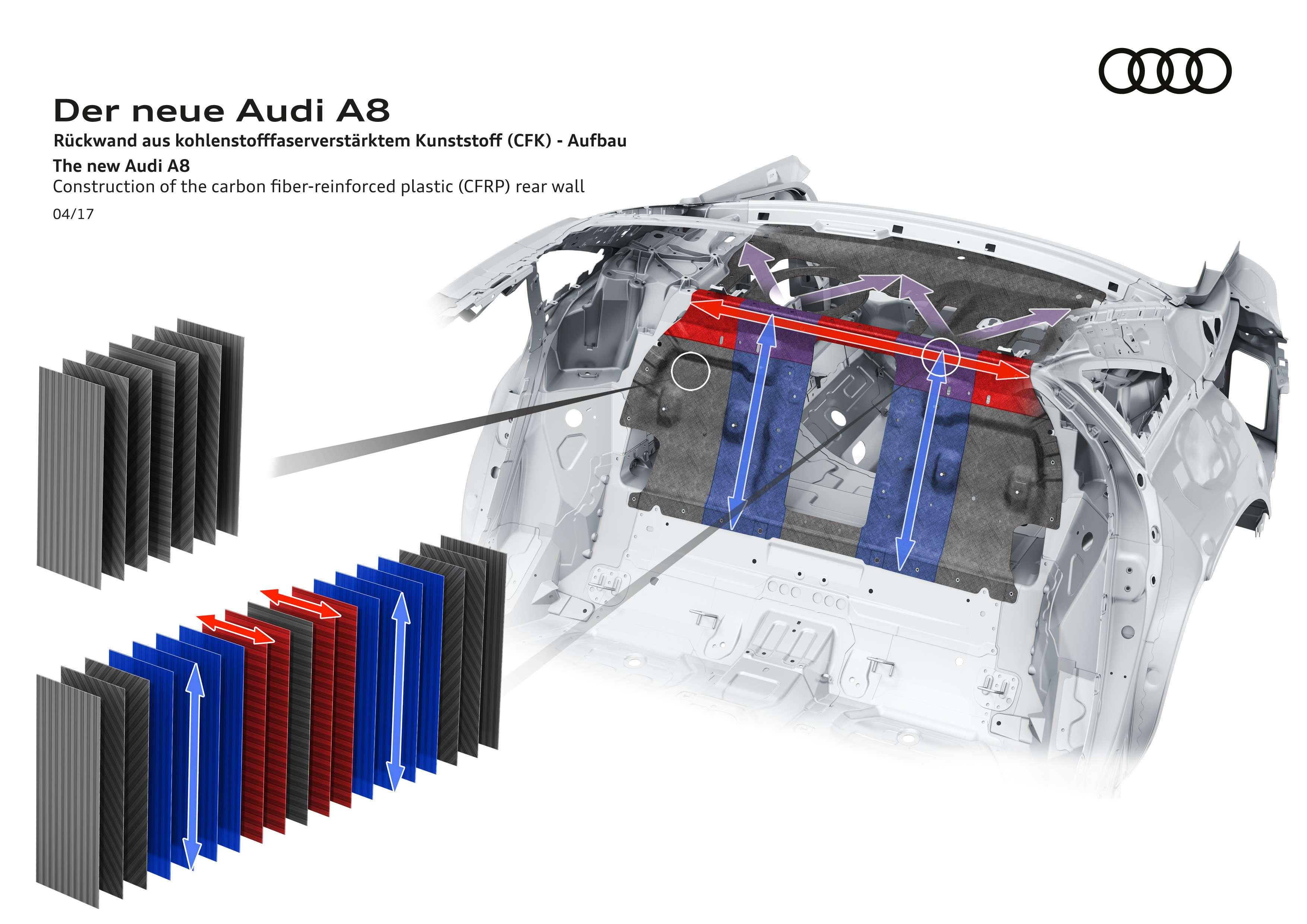 Новый Audi A8: работа надошибками BMW— фото 732829