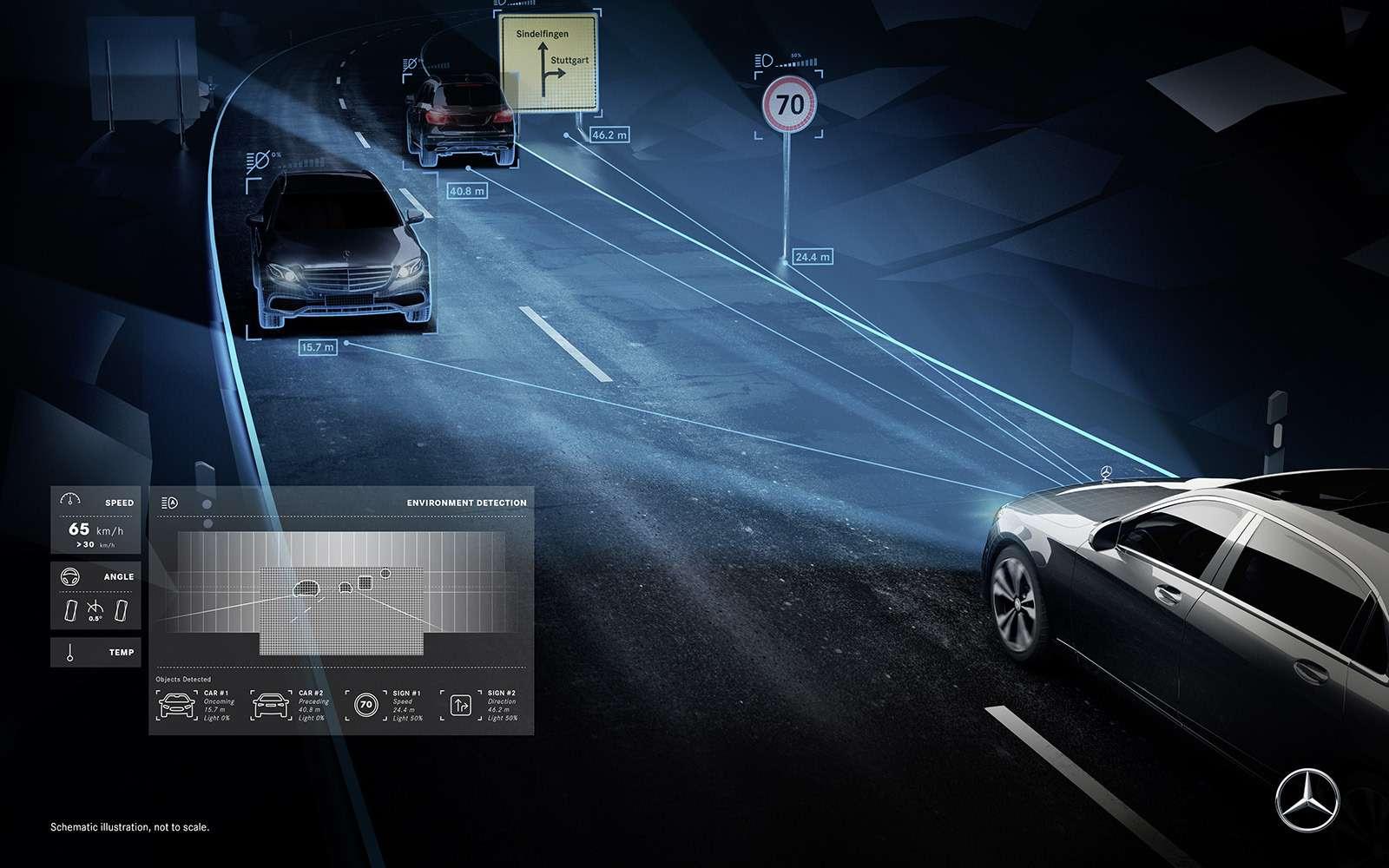 «Ярисую наасфальте»: Mercedes-Maybach представил уникальные фары— фото 851507