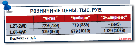 «Шкода-Йети», от729000 руб., КАР от6,98