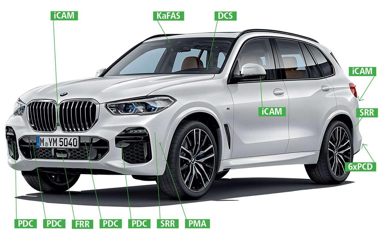 Новый BMW X5—  тест-драйв ввездеходных режимах— фото 912237