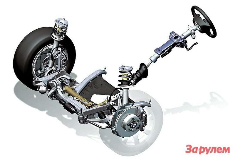 какие двигатели ставились на BMW e60