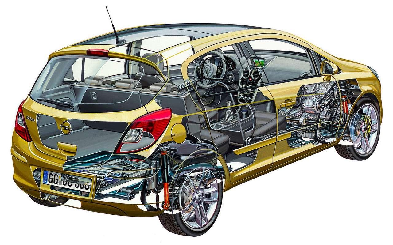 Opel Corsa за400000 рублей: выбираем лучший вариант— фото 993303