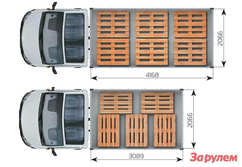 Теперь «наборт» можно взять пять или шесть европоддонов.  Старый кузов был не кратен этим важнейшим размерам