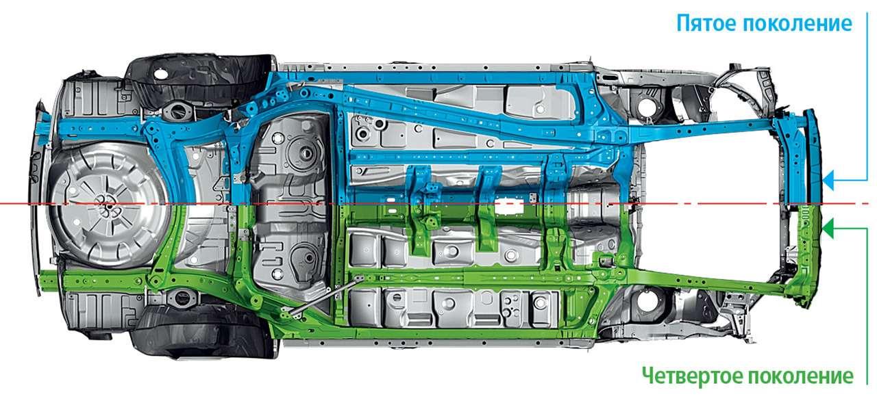 Новый Subaru Forester— тест-драйв без наддувательства— фото 930689