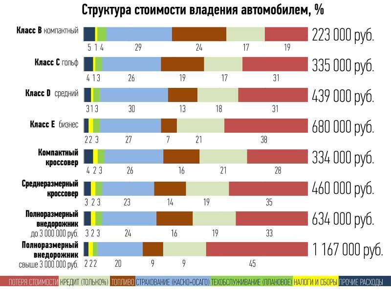 20150219_statya_struktura