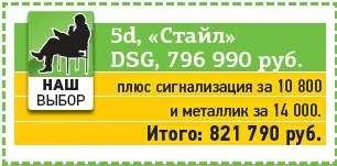 SEAT Leon: двойное гражданство— фото 260168