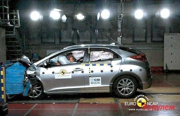 «Хонда-Сивик», от 749 000 руб., КАР от 7,35 руб./км