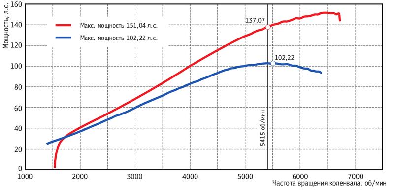 graph-3-no_copyright