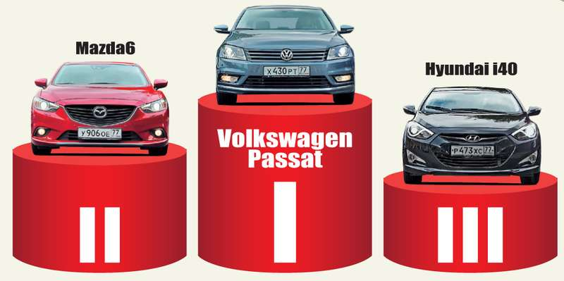 VWPassat, Mazda6и Hyundai i40