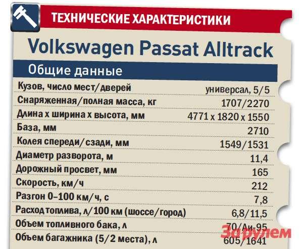 «Фольксваген-Пассат-Оллтрек», от 1 491 000 руб., КАР от 11,93 руб./км