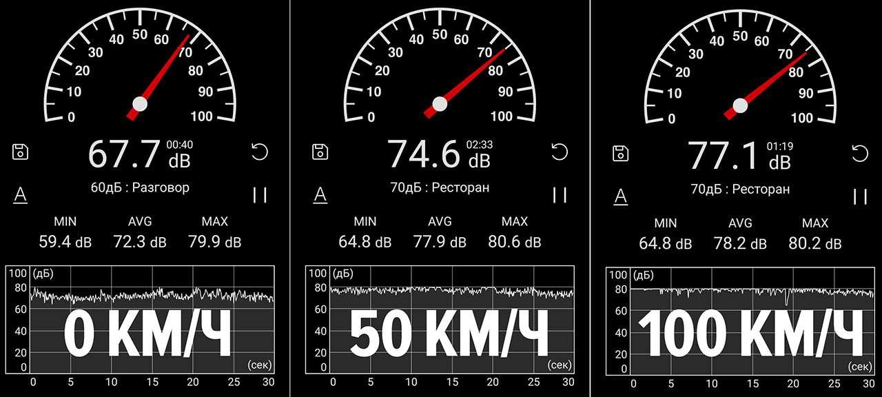 Skoda Octavia: тест самой желанной версии— фото 1121538