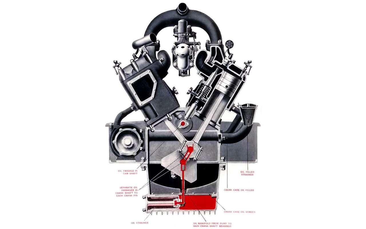 Самые большие моторы отV12до W18: полная история— фото 1085958