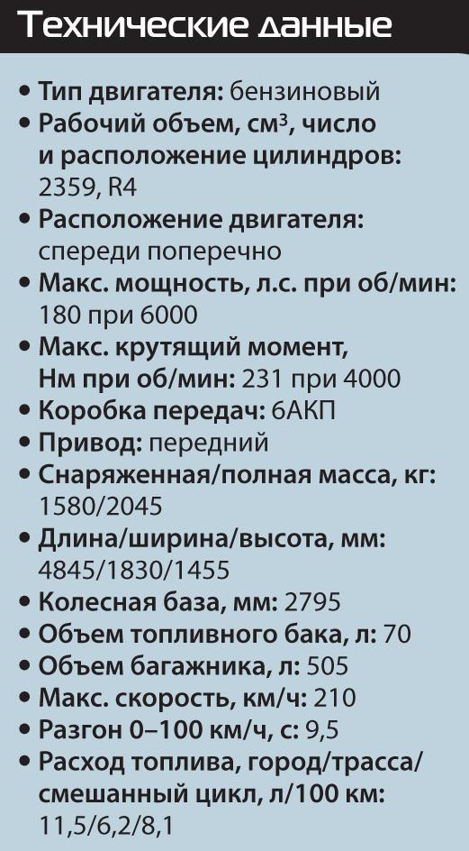 KiaOptima