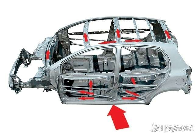 Toyota Yaris. Ключи отгорода— фото 61816