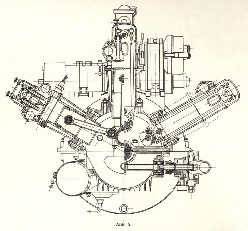 Поперечный разрез шестицилиндрового двигателя Румплера (2580 куб.см, 36л.с. при 2000 об/мин). Газораспределительный механизм— штанговый, стремя нижними распределительными валами, приводимыми шестерней отколенвала. Моторы дляРумплера строила фирма Siemens und Halske AG