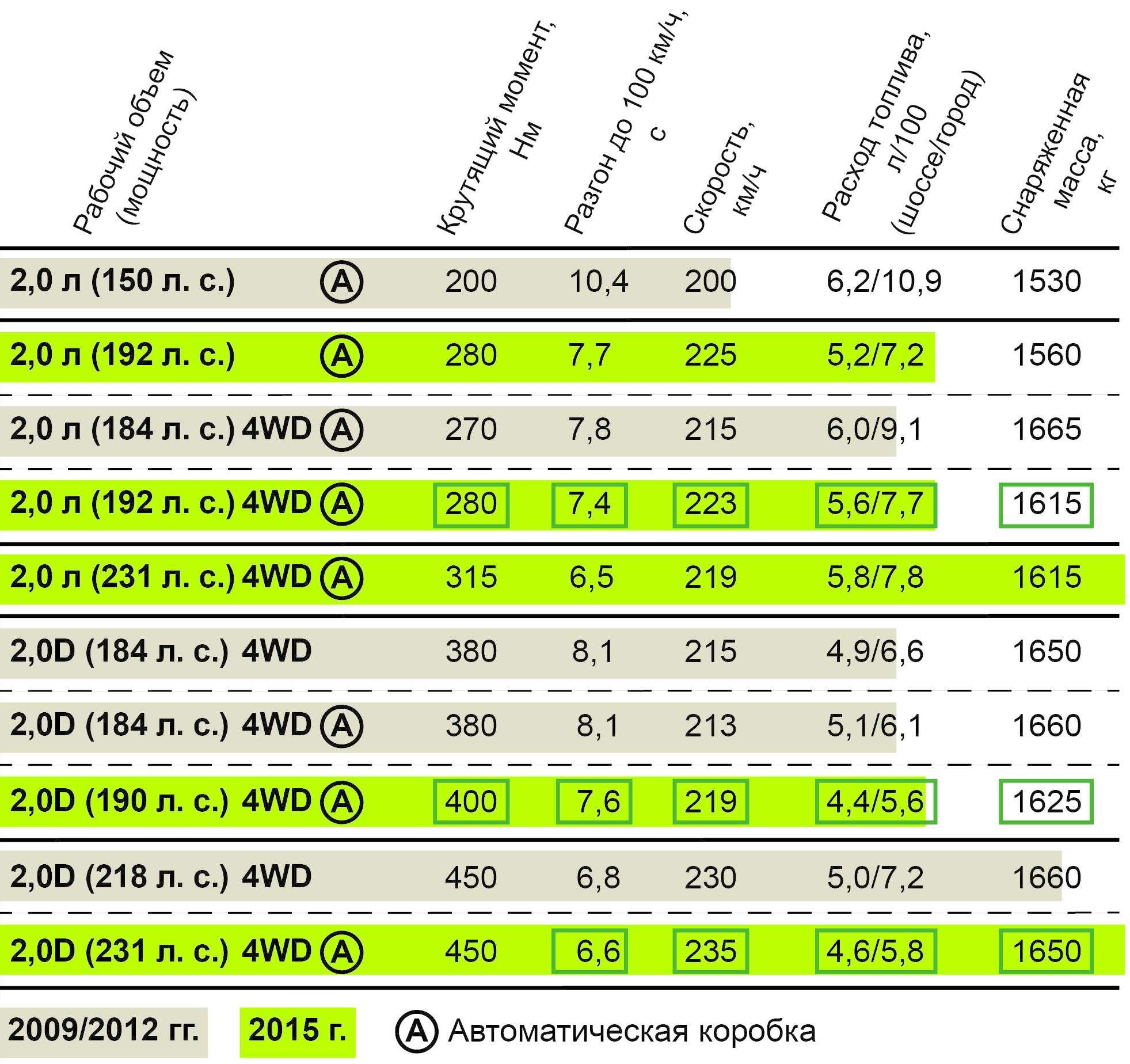 Новый BMW X1против старого: неожиданный упрек— фото 389538