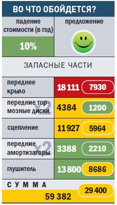 """""""МИЦУБИСИ-ПАДЖЕРО/МОНТЕРО-СПОРТ"""""""