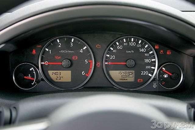 Тест Ford Explorer, Mitsubishi Pajero, Nissan Pathfinder. Ровесники века— фото 57023