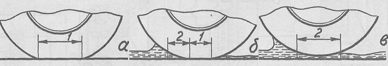 Аквапланирование шин: что это икак сним бороться?— фото 819412