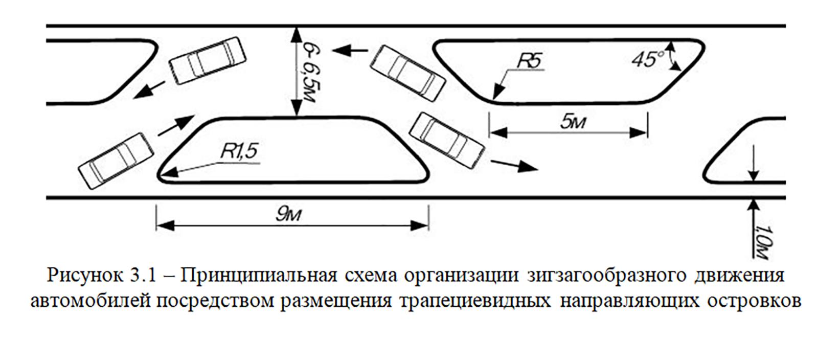 Больше непоездим— методичка Минтранса поснижению скорости— фото 810985