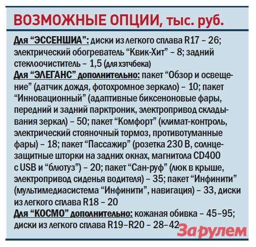 «Опель-Инсигния», от777000 руб.