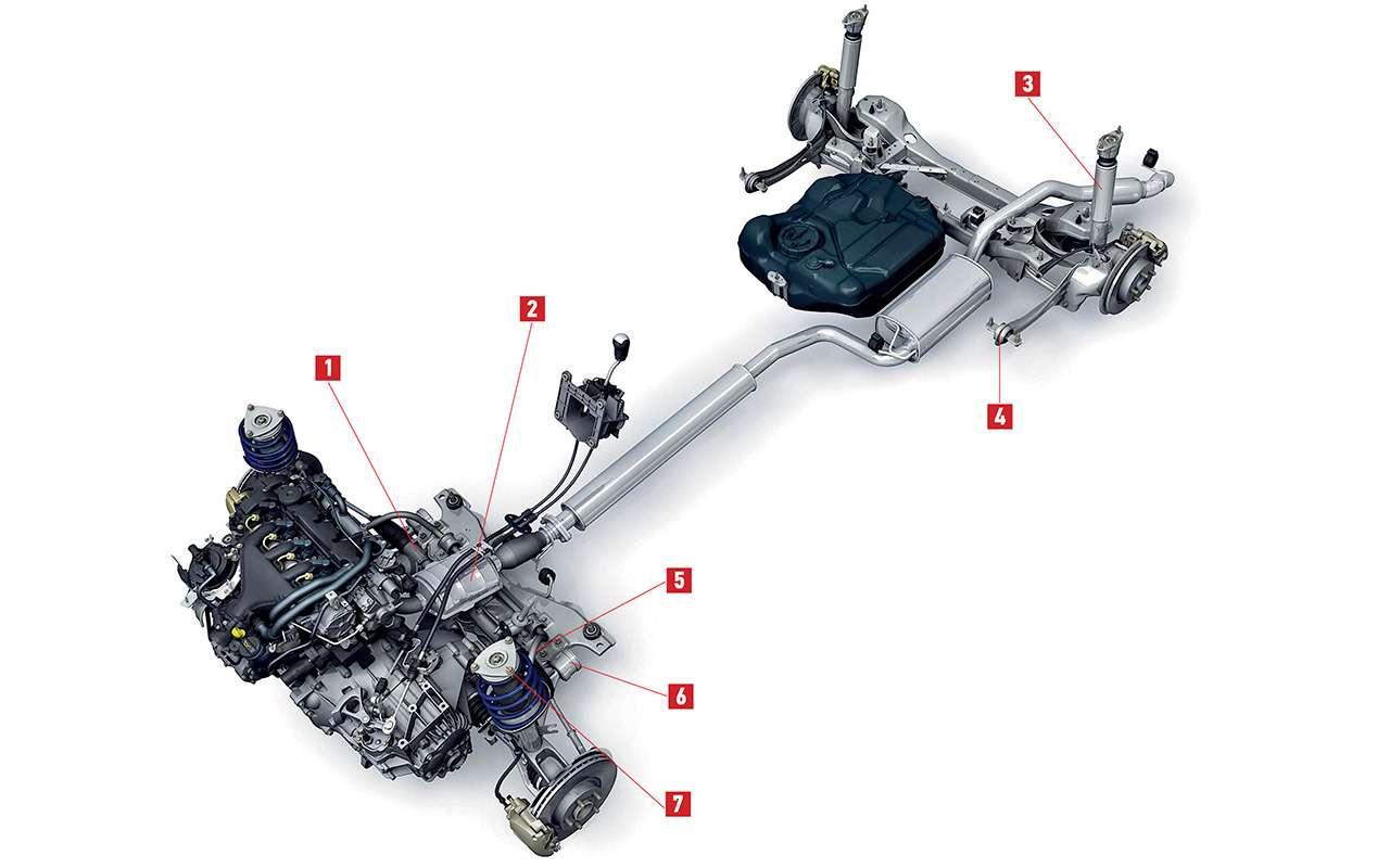 Ford Kuga навторичке: все его неисправности— фото 986496