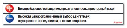 «Хёндай-Элантра», от 694 900 руб., КАР от 6,82 руб./км