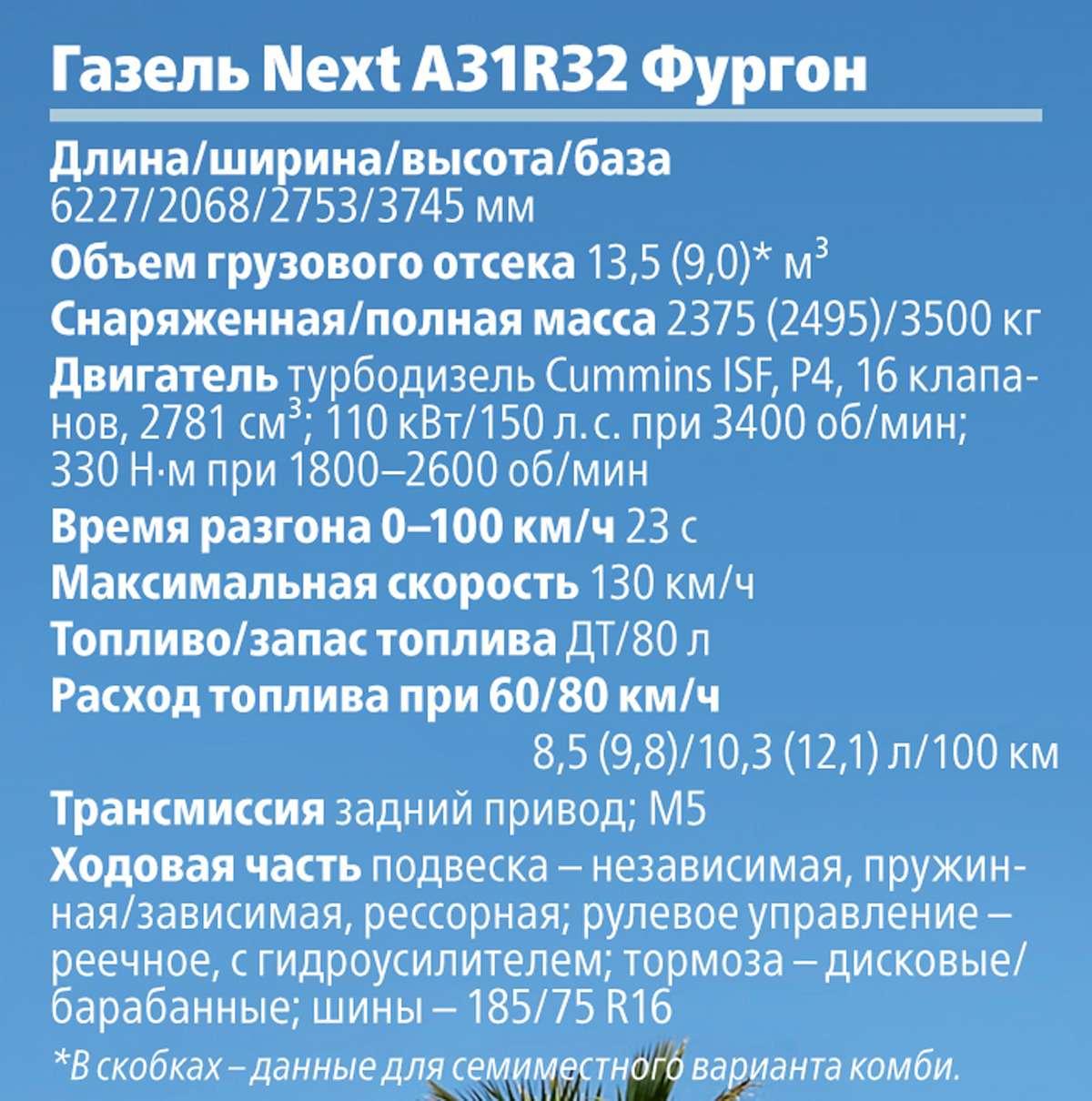 Цельнометаллический фургон ГАЗель Next: джойстик вместо антенны— фото 599972