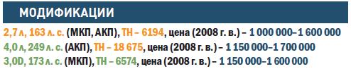"""""""ТОЙОТА-ЛЕНД-КРУИЗЕР-ПРАДО"""""""