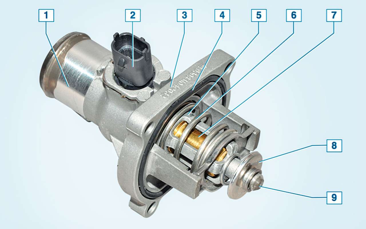 Система охлаждения ДВС: как устроена инадо ли промывать еезимой?— фото 824410