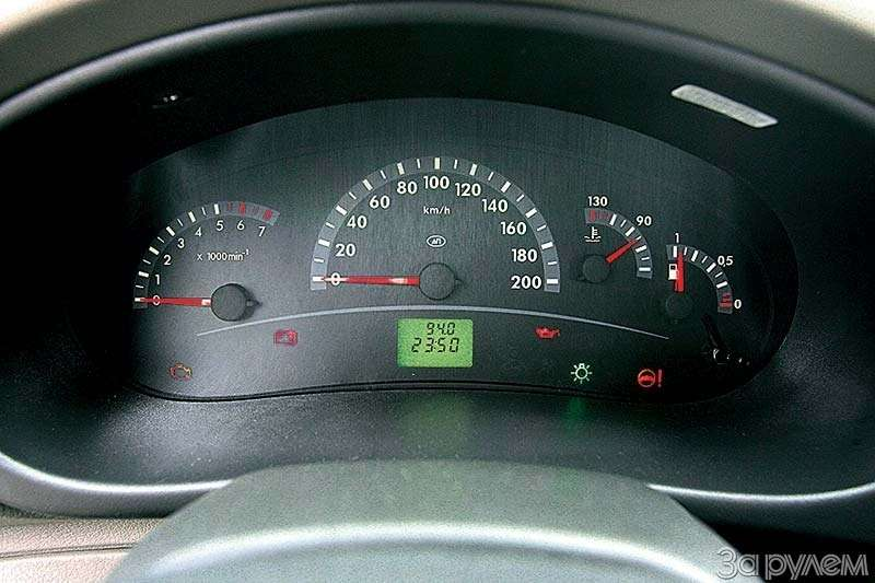 Тест Lada Kalina, Hyundai Getz, Ford Fiesta. Вкомпании спровинциалом.— фото 68896