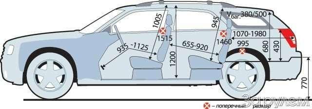 Chrysler 300C. Большой дорожный чемодан— фото 57088