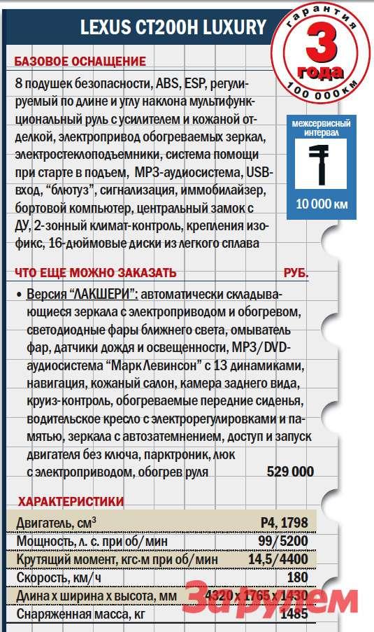 «Лексус-CT200h-Лакшери», от 1 765 000 руб., КАР от 10,51 руб./км