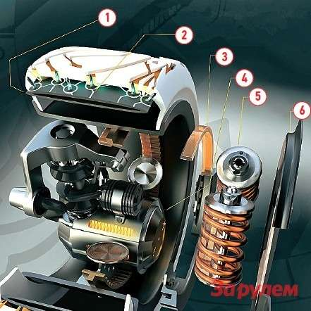 Пока идея мотор-колеса реализована лишь вопытных образцах. Главное, что мешает такой схеме получить путевку вжизнь,— большие размеры имасса. Норазработчики «Мишлен-Эктив Вилл» уверяют: они решили эти проблемы искоро представят более компактные илегкие разработки. 1-подкачиваемая пневмокамера, увеличивающая насухом покрытии пятно контакта; 2— шипы сэлектроприводами; 3— защитный кожух оберегает механизмы внутри колеса откамней инеровностей надороге; 4— электродвигатель имногодисковый гидравлический тормоз; 5— пружинная подвеска; 6— колпак.