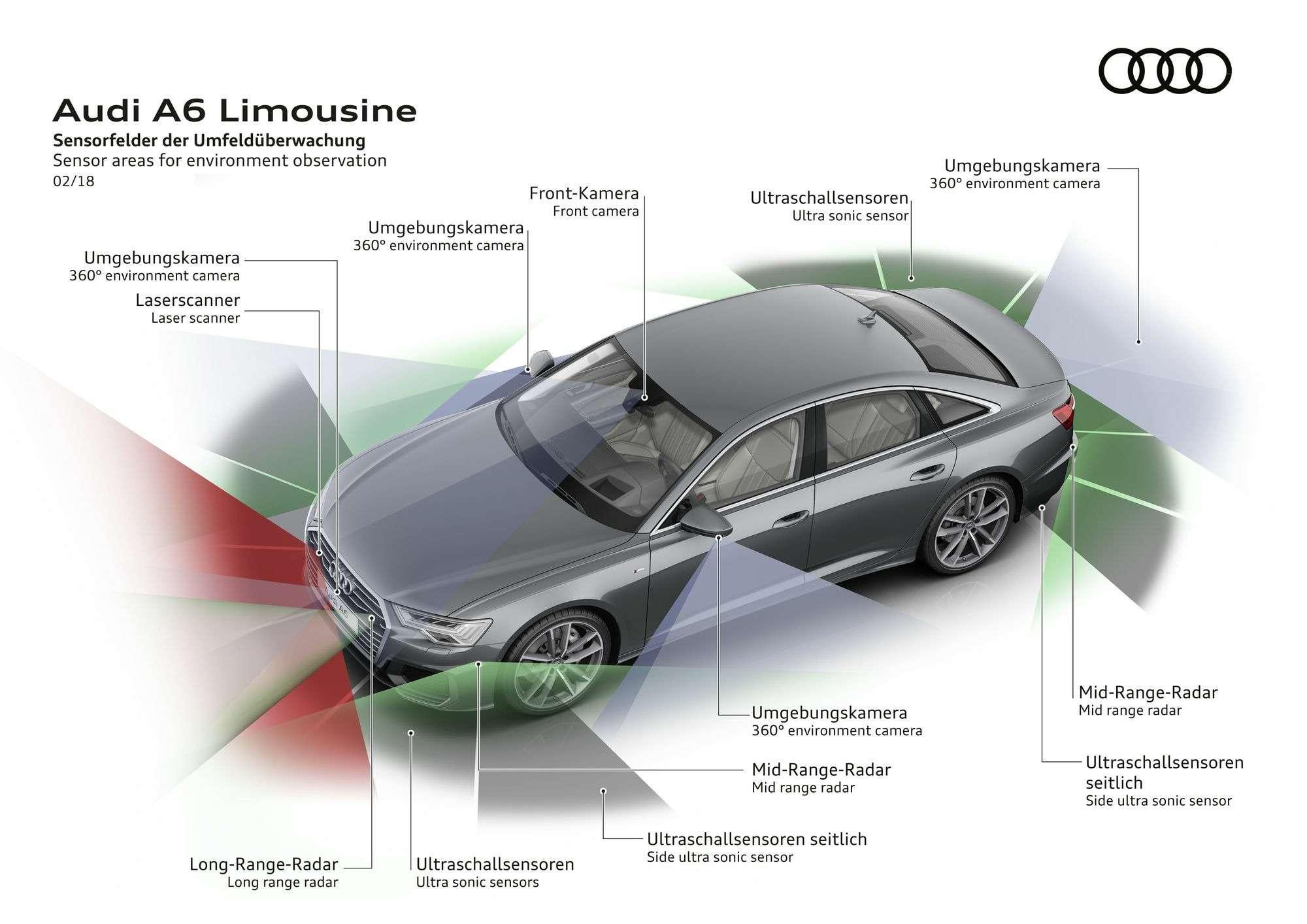 Новый Audi A6: найди десять отличий— фото 849243