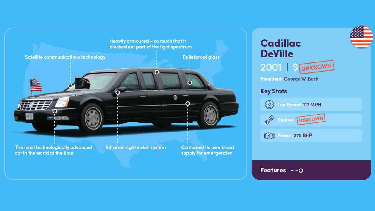 Лимузины президентов США: Зверь, автобус и13см брони— фото 1197718