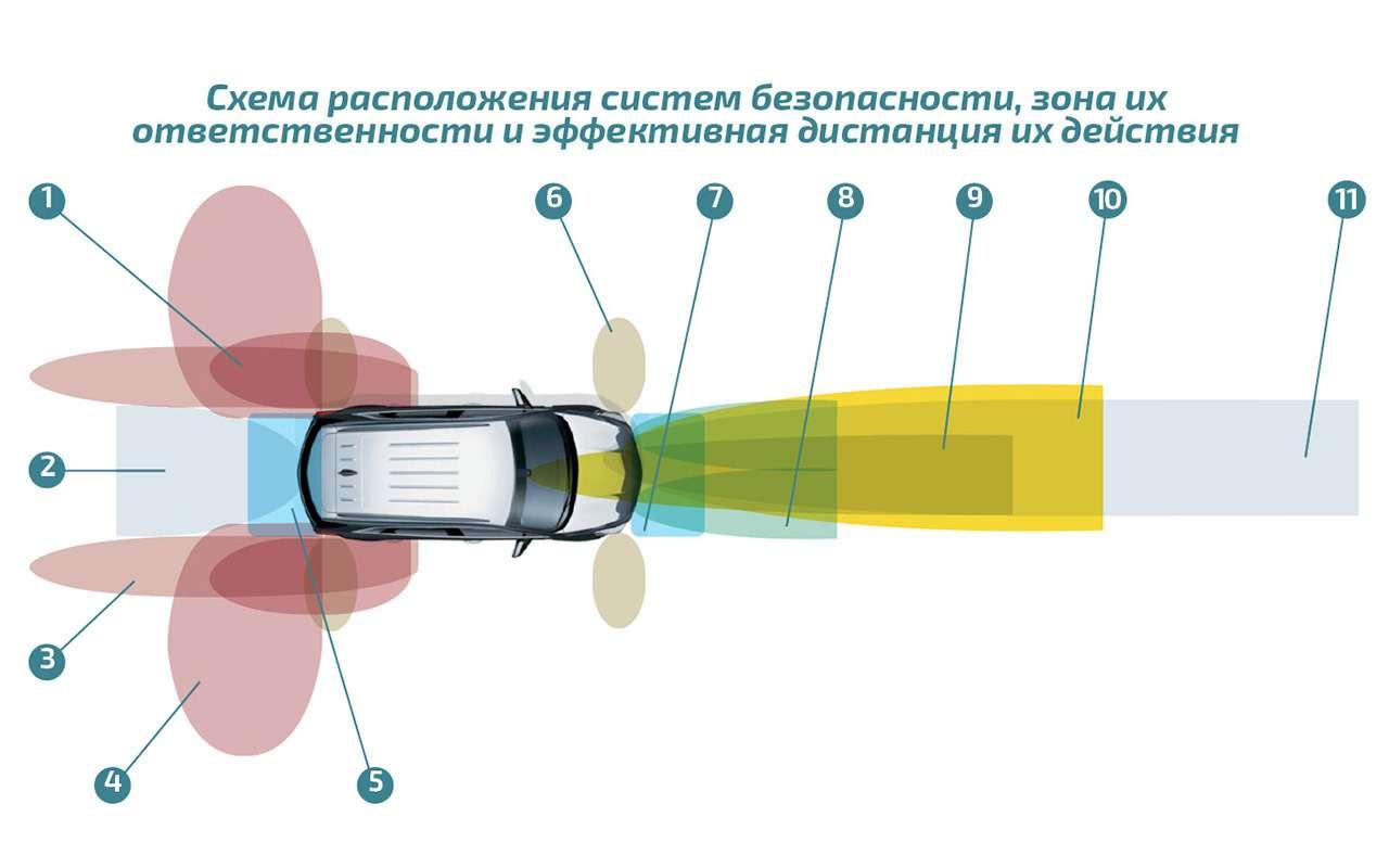 Новый кроссовер Cadillac: обзор намеков нароскошь— фото 1124965