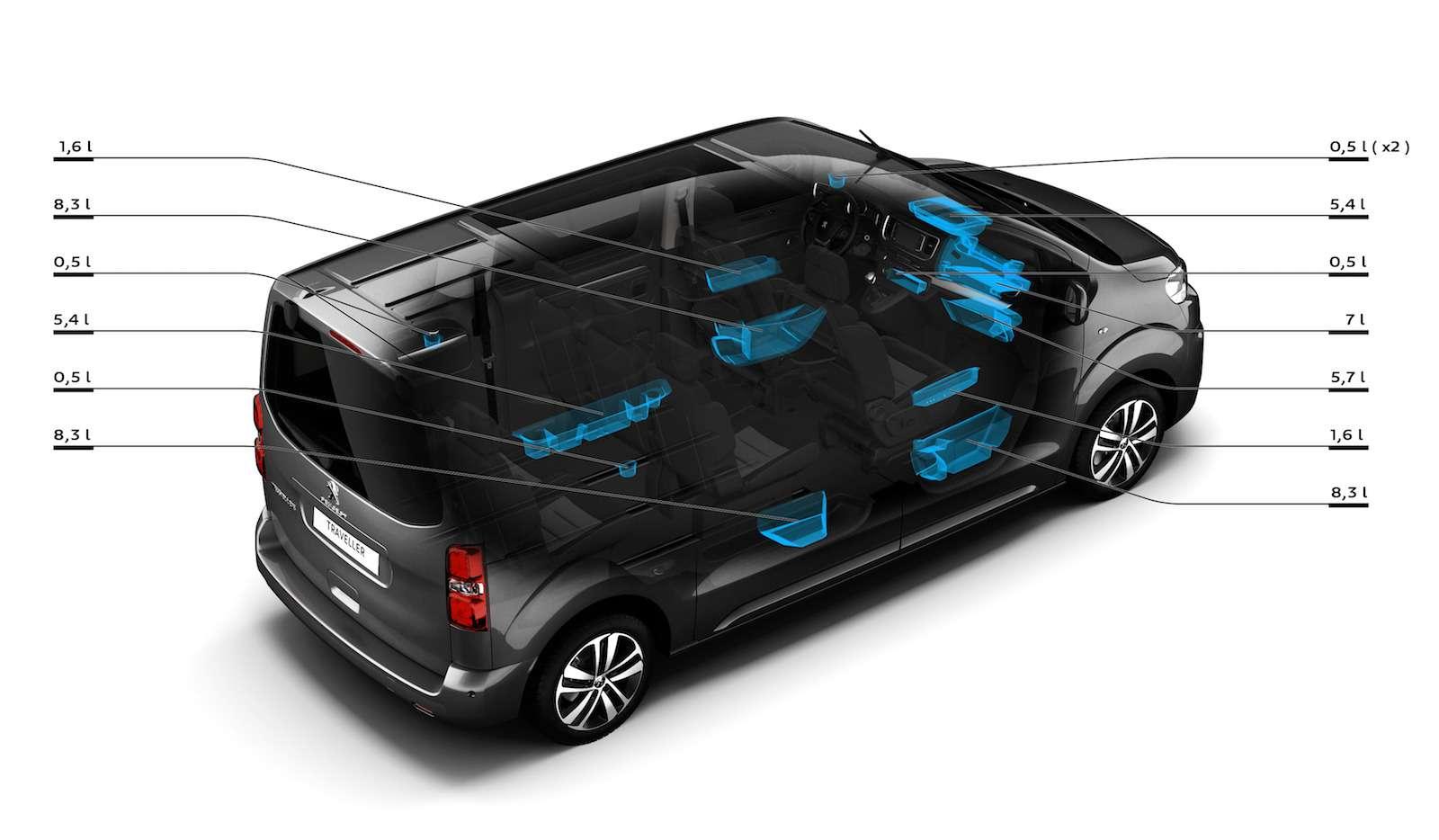 Peugeot Traveller VIP Business: сообразим насемерых?— фото 905198