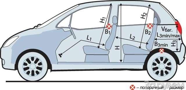 Тест Chery QQ, Daewoo Matiz, Chevrolet Spark. Тройняшки— фото 61092