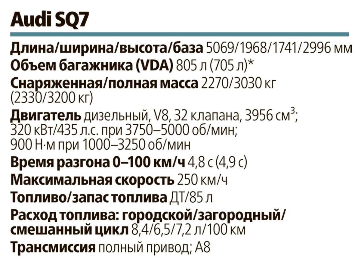 Тест  Audi SQ7: вседорожник испортсмен— фото 605370