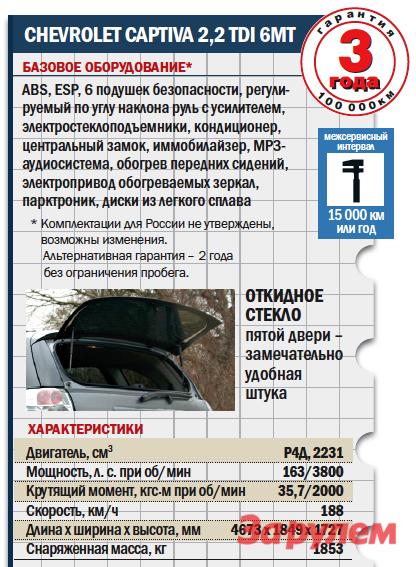 «Шевроле-Каптива», начало продаж - ноябрь 2011 г.