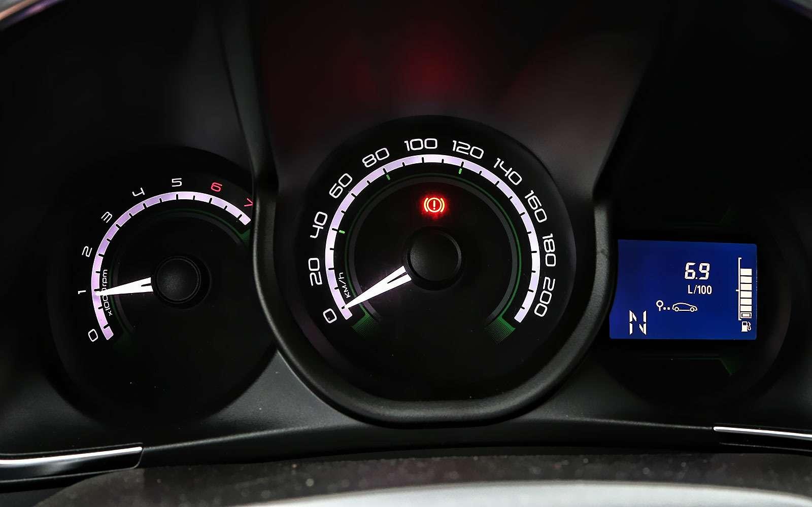 Lada XRAY: выбираем оптимальную комплектацию— фото 798508