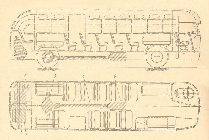 Компоновка автобуса ЗиС-154. 1— дизель, 2— силовой генератор, 3— ведущий мост, 4— карданный вал, 5— тяговый электромотор.